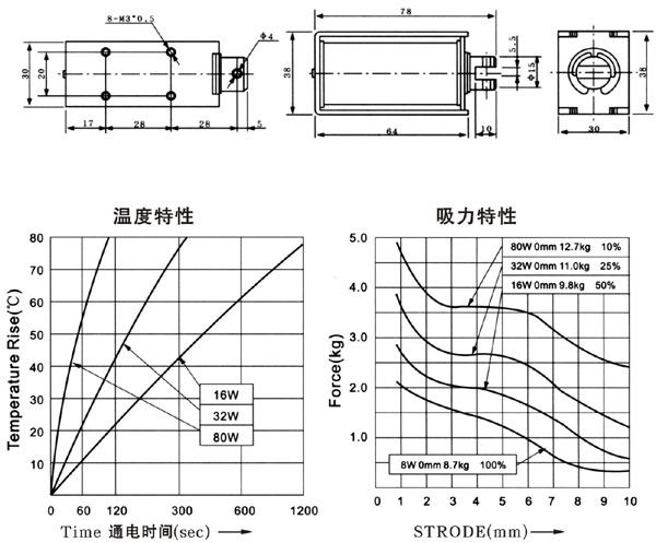 供应tau-1264牵引直流电磁铁 框架电磁铁 可定做